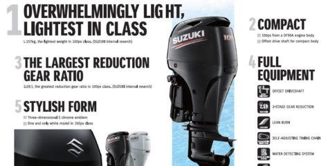 Suzuki Launches New Lightest -in-class Df100b!